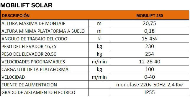 tablas-venta-mobilift-solar
